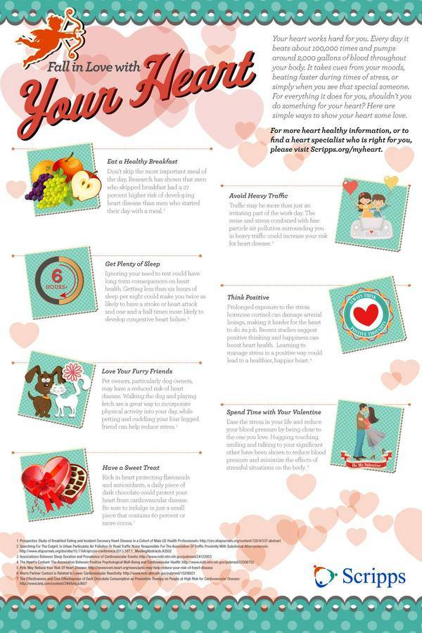 Heart Month Infographic 2014