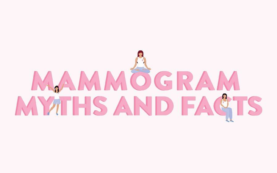 Graphic showing women surrounding a sign that says: Mammogram Myths and Facts
