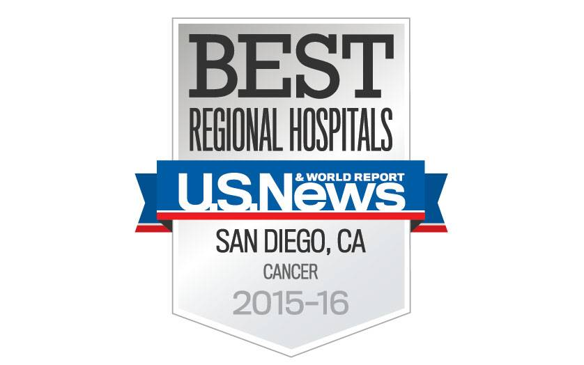"Scripps earned designations of ""High-Performing"" for cancer care by U.S. News and World Report's 2015-2016 annual rankings."