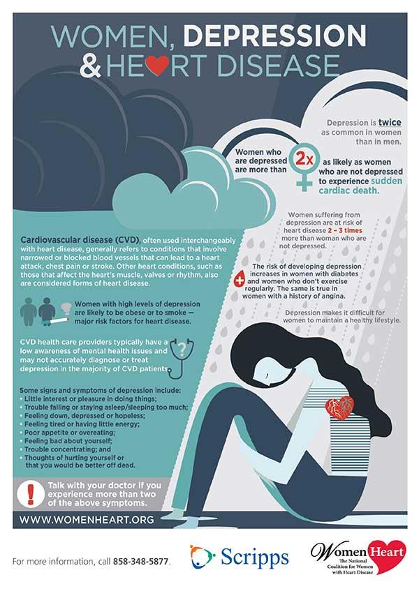 Women, Depression and Heart Disease - Scripps Health