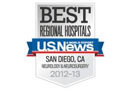 US News Neuro 2012